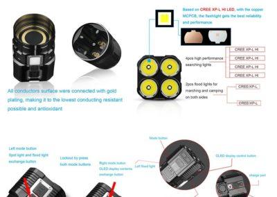 IMALENT-DDT40-4200-Lumens-g-1
