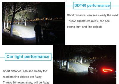 IMALENT-DDT40-4200-Lumens-g-5